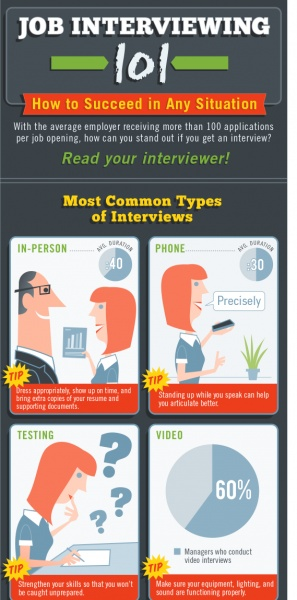 These Are the Two Most Important Words in a Job Interview Words