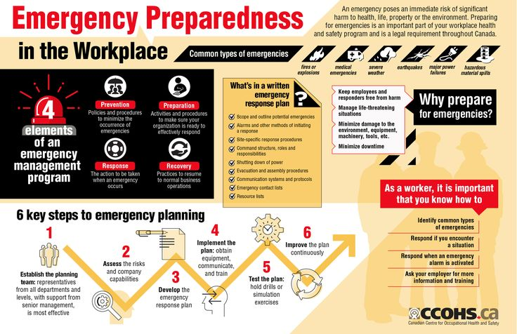 7 Tips On Writing An Emergency Preparedness Plan