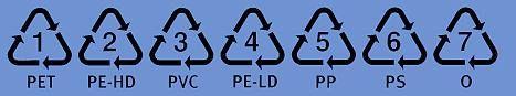 http://www.focus.de/wissen/bild-der-wissenschaft/tid-17956/chemikalien-worin-ueberall-bisphenol-a-steckt_aid_500269.html