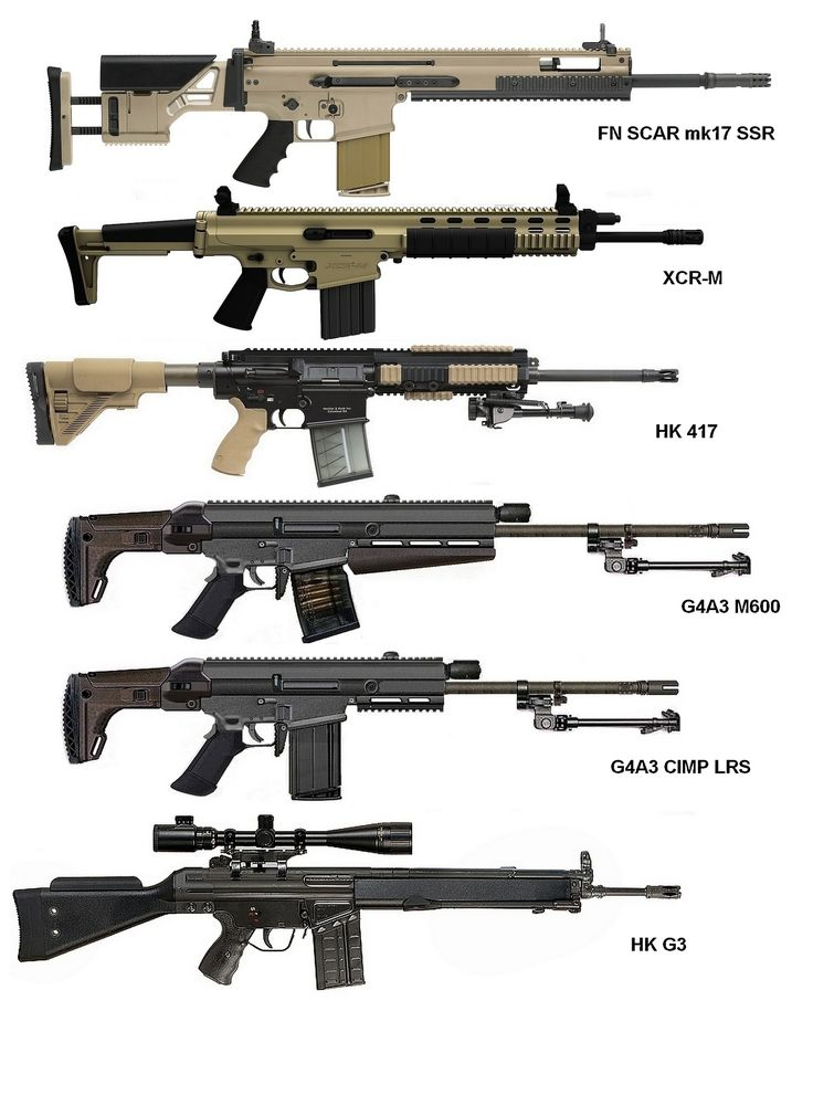 Top is either a Mk 17 SCAR-H TPR [Tactical Precision Rifle] or a MK 20 SSR [sniper Support Rifle]. There is no such thing as a MK 17 SSR. jdm