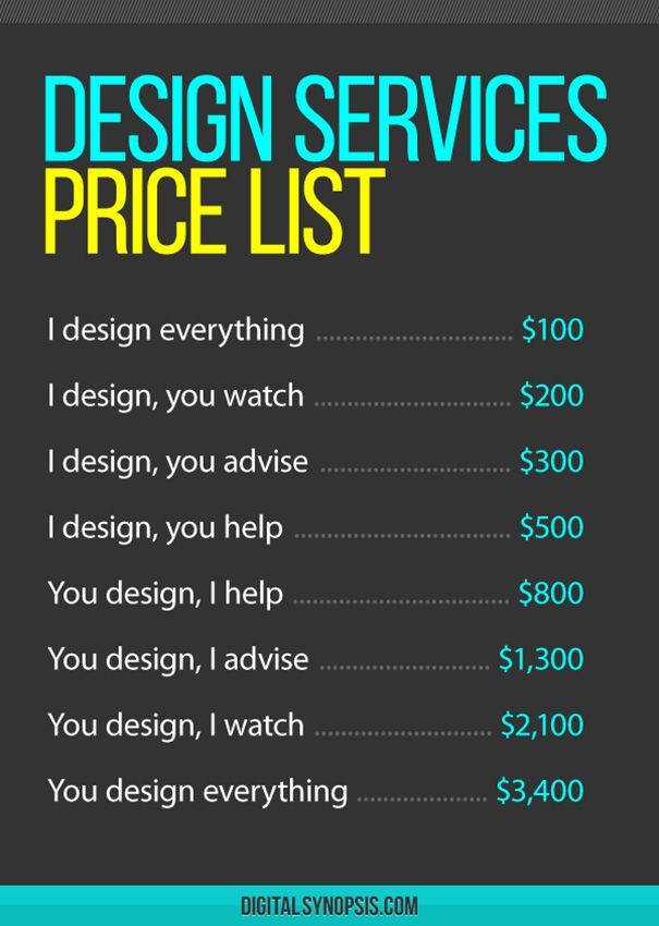 How To Charge Clients For Design Work