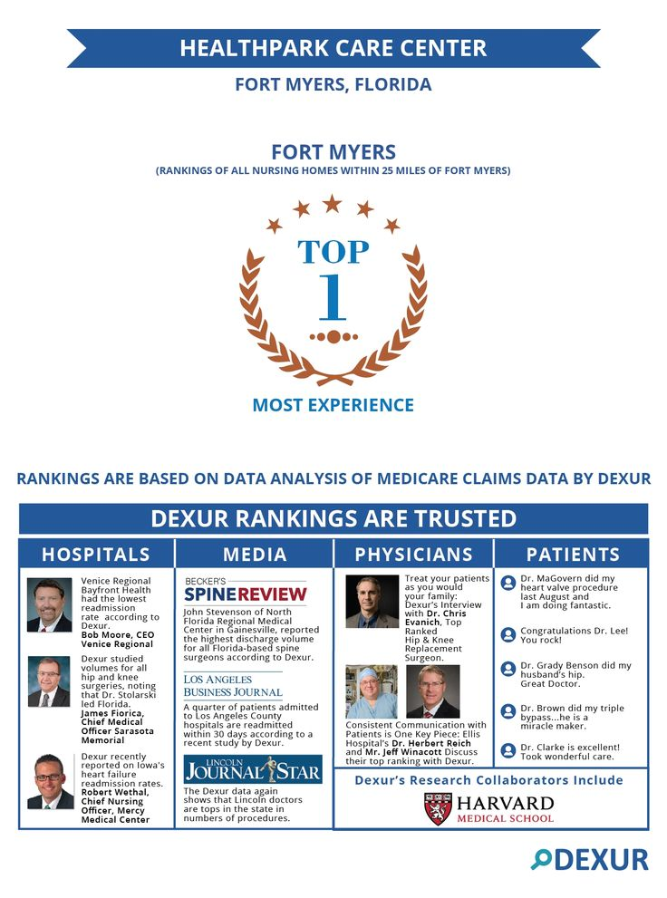 Healthpark care center is among the top ranked nursing