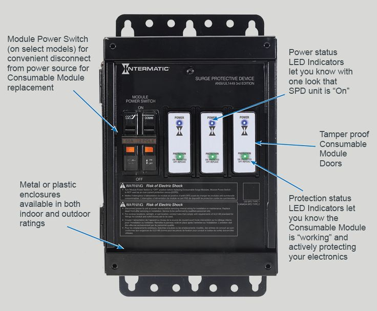 Intermatic Whole House Surge Protector With Replaceable
