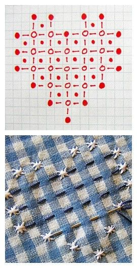 draw your design first, then do this on fabric with little squares - see the full pic!