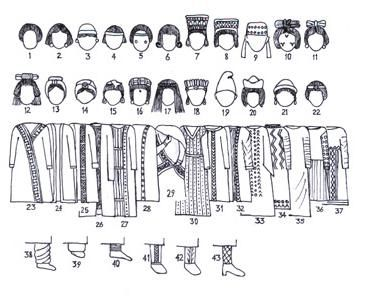 ((SOGDIAN)) Female Sogdian clothing (1st-3rd cent AD) ((from: The dissertation gives a detailed reconstruction of the costume complex of 13 major nomadic and sedentary peoples of the Iranian world of three different epochs of the pre-Islamic history (Scythian-Achaemenian epoch: the 7th - 6th - the 4th -3d cc. BC; Parthian-Sarmatian epoch: the 3d-4th - the 7th-8th cc. AD; Sasanian and the Early Medieval epoch: 3-4th - 7-8th cc. AD) and contains their comparative analysis))