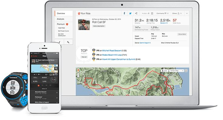 Strava Features | GPS Tracking, Maps, Analytics, Challenge Friends, Find Top Runs and Rides