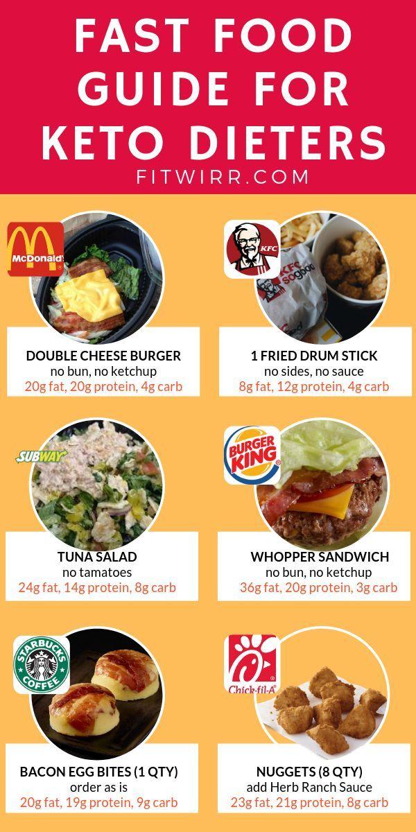 Gewichtsverlust Mahlzeiten geliefert Melbourne