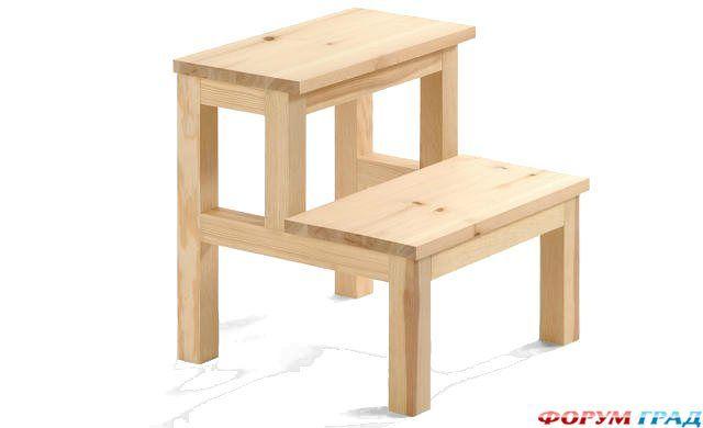 Скамейка-лестница - делаем сами - Вещи, сделанные своими руками, здесь покажем друг другу мы с вами - Форум-Град http://www.forum-grad.ru/forum233/thread74676.html
