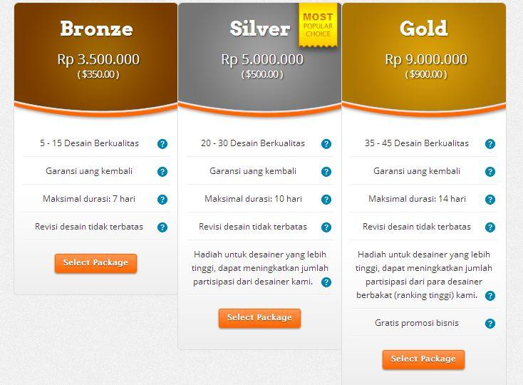 BAGAIMANA CARA MEMBUAT COMPANY PROFILE SENDIRI UNTUK DICETAK - http://percetakancompanyprofile.com/bagaimana-cara-membuat-company-profile-sendiri-untuk-dicetak.html