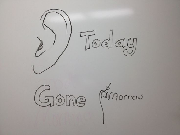 "Ear today gone toe-morrow, John 18:10 ""Then Simon Peter, who had a sword, drew it and struck the high priest's servant, cutting off his right ear. (The servant's name was Malchus.)"""