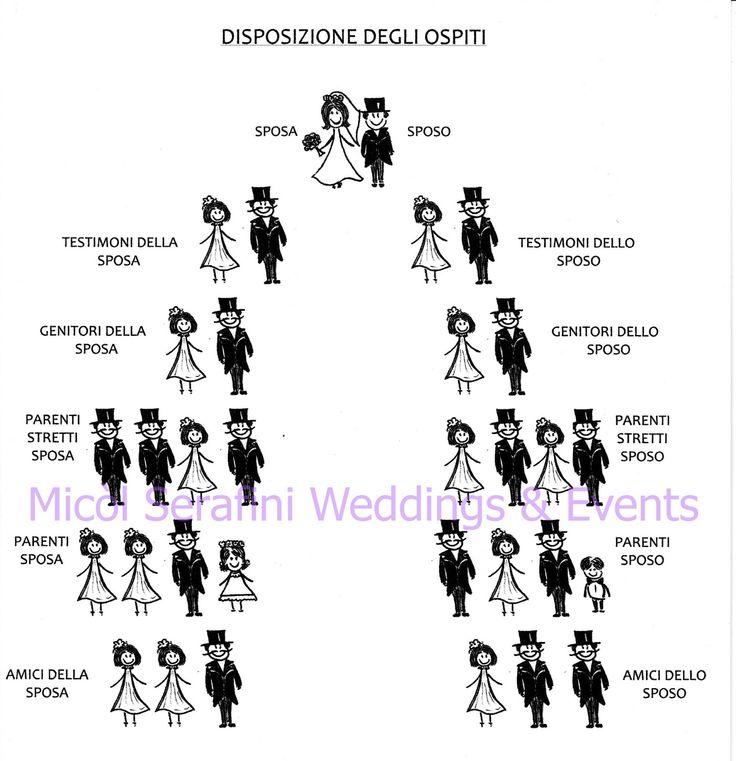 Dove ci si siede ad un matrimonio ?  Wedding planner Udine Italy