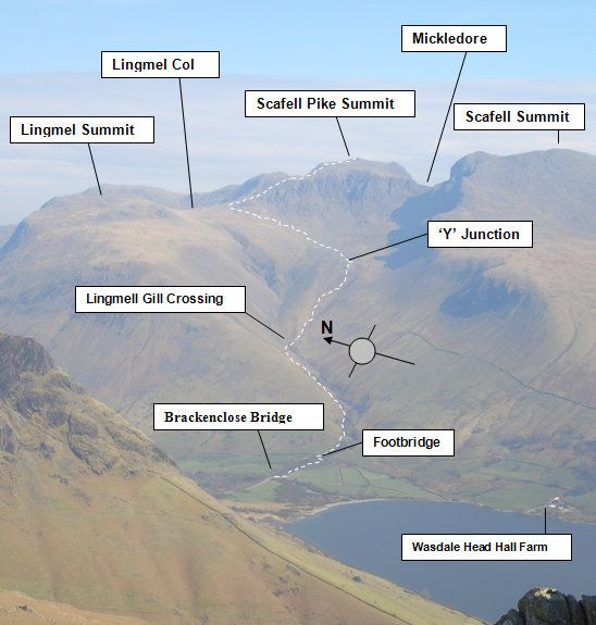 The Route Up Scafell Pike