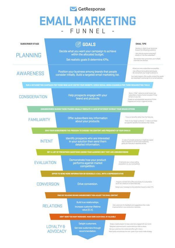 marketing_funnel_poster