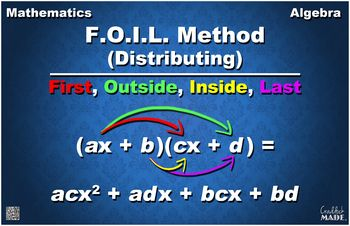 Distributing (FOIL) Method Math Poster
