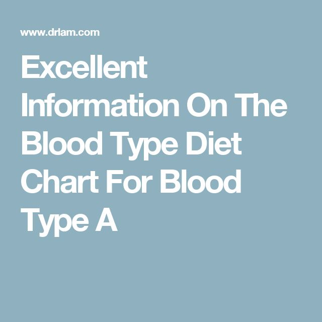 The 25+ Best Blood Type Diet Ideas On Pinterest | Blood Type Chart, Blood  Group A Positive And A Negative Blood Group