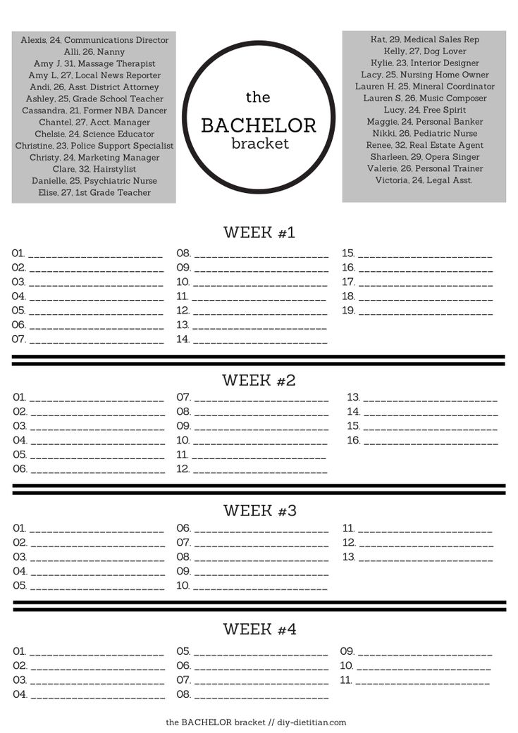 { THE @The Bachelor BRACKET } So who will reign supreme in this season's Bachelor? #TheBachelor http://tmblr.co/Z5uu2w13QPmPD