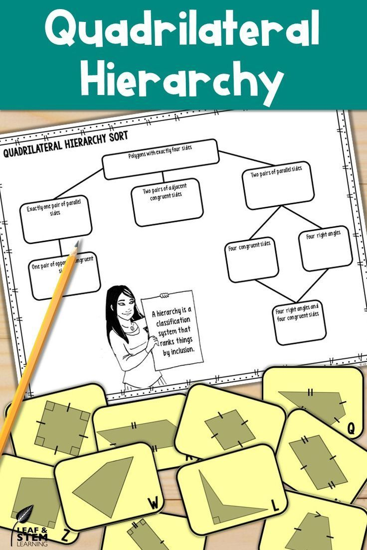 Classifying Quadrilaterals With Your 5th Grade Student Is Fun With These Hierarchy Sets And Subsets Classifying Quadrilaterals Sets And Subsets Quadrilaterals
