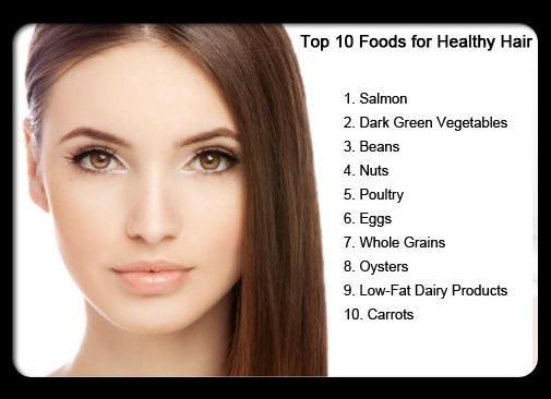 """Ποιες τροφές """"κρατούν"""" όμορφα και υγιή τα μαλλιά σας;"""