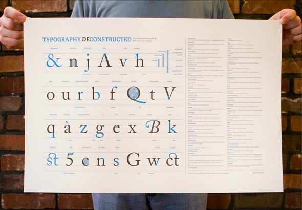 Another lovely typography poster.: Typography Posters, Typography Deconstruction, Deconstruction Posters, Posters Design, Graphics Design, Prints Letterpresses, Letterpresses Typography, Deconstruction Letterpresses, Letterpresses Posters