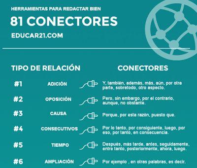AYUDA PARA MAESTROS: 81 conectores gramaticales para redactar bien