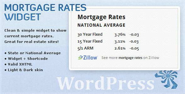 Mortgage Rates Widget   http://codecanyon.net/item/mortgage-rates-widget/1086965?ref=damiamio       This little widget is great for real estate and financial related WordPress themes. It shows current mortgage rates for a specific U.S. State or the U.S. National average via data provided by Zillow . All that's required is a free Zillow API key.   There are two skins provided, a light and a dark option, as well as a non-styled version for easy theme integration.   I welcome feedback and…
