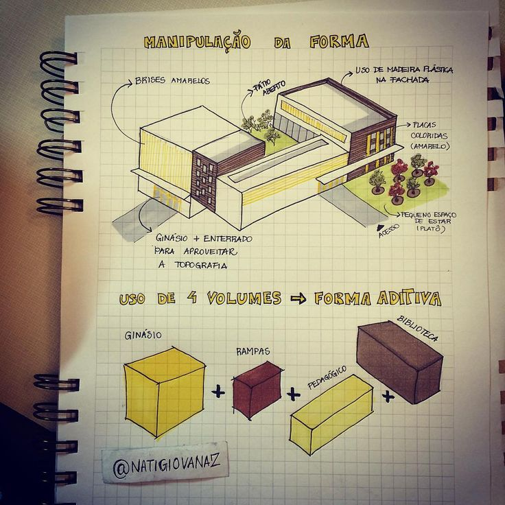 Evoluindo no projeto da escola!  #art #arte #croqui #croquiart #arquitetura #arqui #arquiart #arch #architecture #architecturelovers #arquiteturaeurbanismo #projeto #escola #coloring #markers #notready #gettingready #school #arquitectura #drawing #desenho #desenhando #dibujo