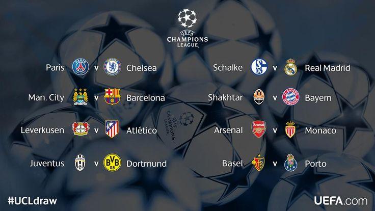 Sorteo para los Octavos de Final de la UEFA Champions League 2014