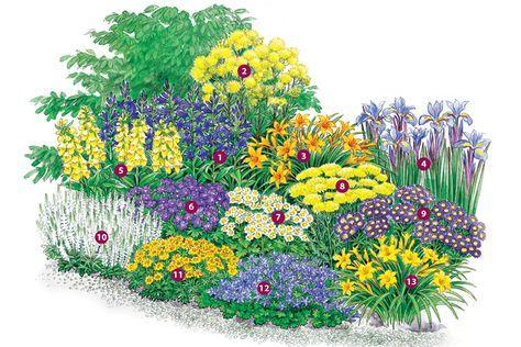 die besten 17 ideen zu blumengarten auf pinterest blumen anbauen fr hlingsblumen und diy. Black Bedroom Furniture Sets. Home Design Ideas
