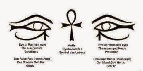 egyptian eye tattoos