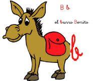 Resultado de imagen para animales con letra b
