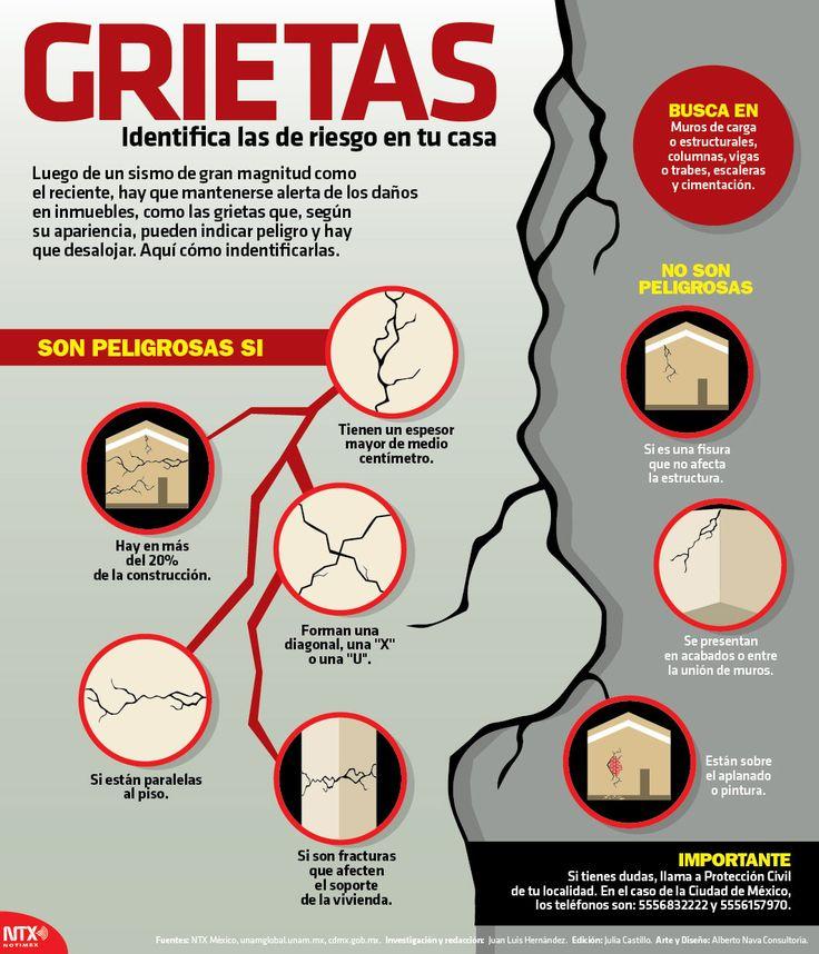 NOTIMEX, AGENCIA DEL ESTADO MEXICANO