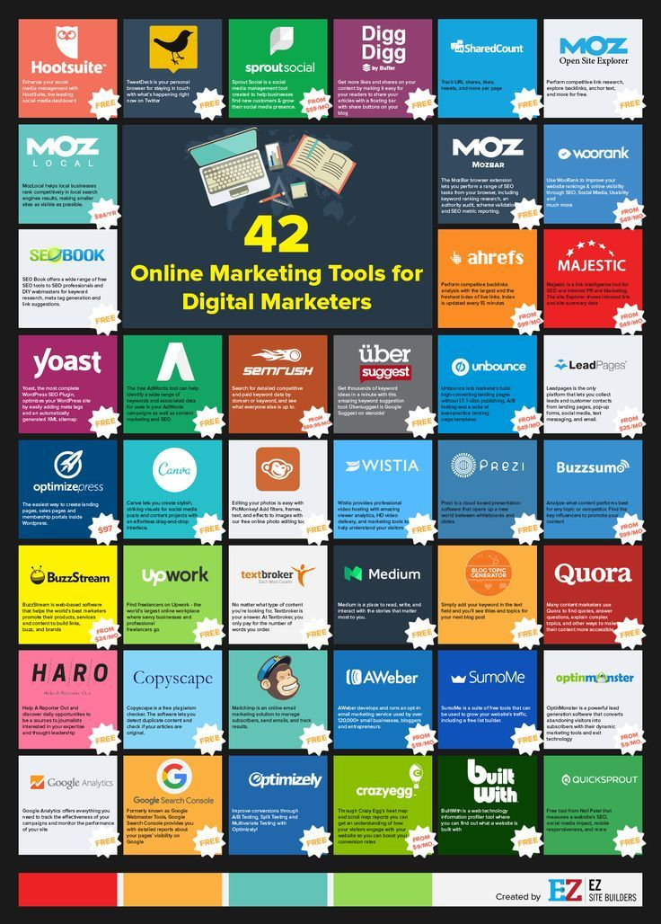 Need marketing help? Online marketing tools make tedious, time-consuming tasks so much easier! We've summarized 42 of the best to make choosing a snap. Click to read!