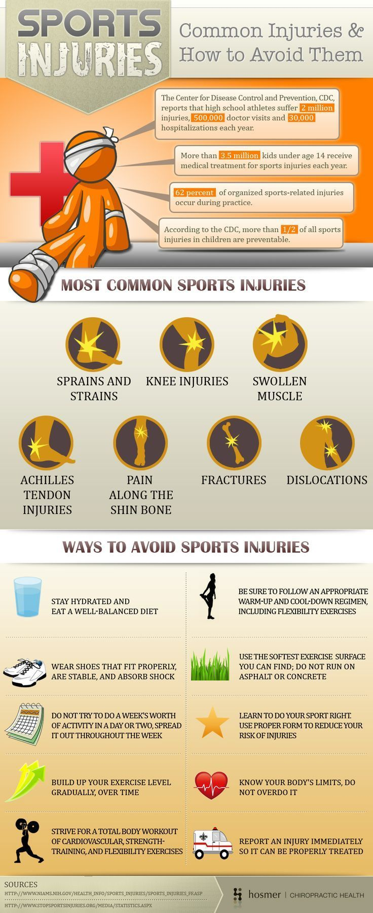 Best Sports Injury Prevention Images On   Sports