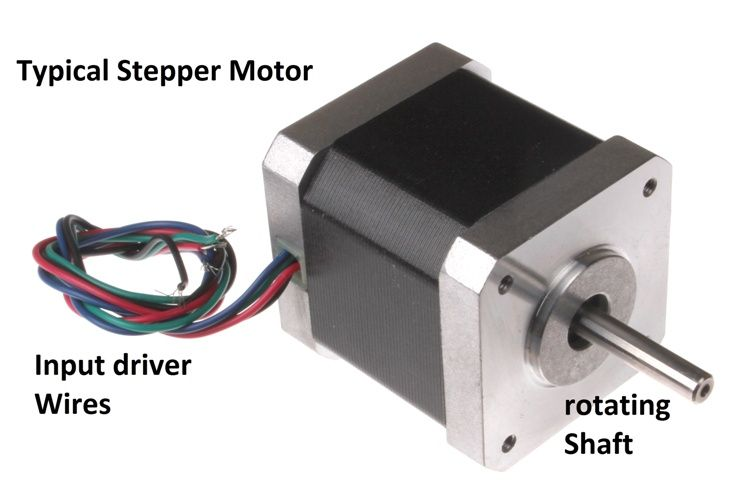 The post comprehensively explains how stepper motors work, fundamental working principle, types of stepper motors, and their main advantages, disadvantages