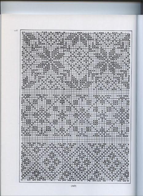 Tradioyfk Fair Isle Knitting bu Sheila McGregor - Olga Kravets - Picasa Web…