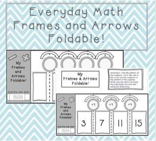 Use this to help students learn patterns using addition and subtraction with the frames and arrows foldable. Folds up like an accordion and can be glued into a journal.