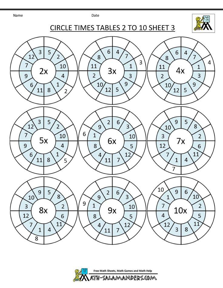 574 best M - násobilka images on Pinterest | Game, Multiplication ...