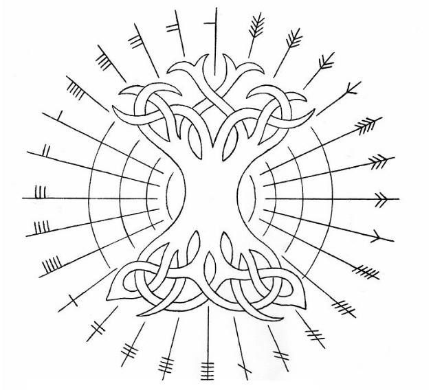 Witch symbols and meanings