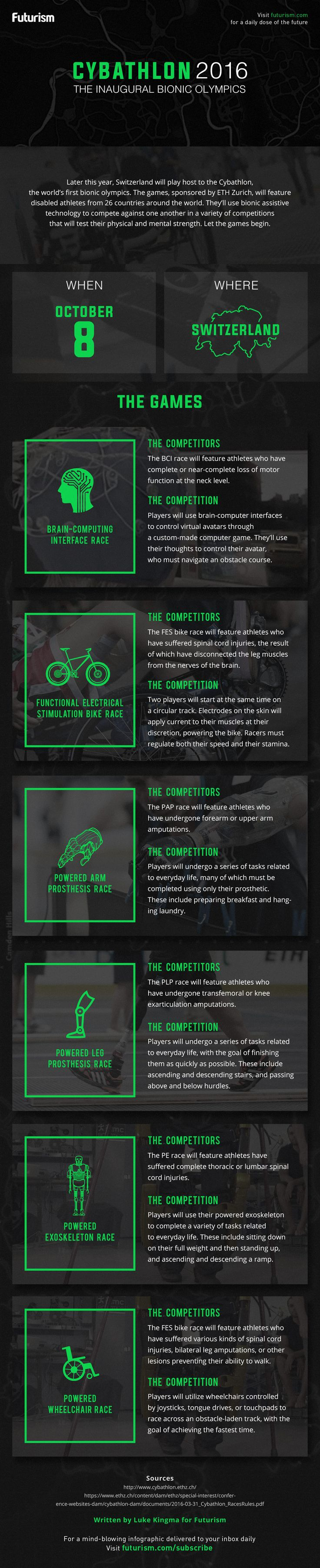 """Cybathlon 2016: The Inaugural Bionic Olympics"" #transhumanism #cyborgs"