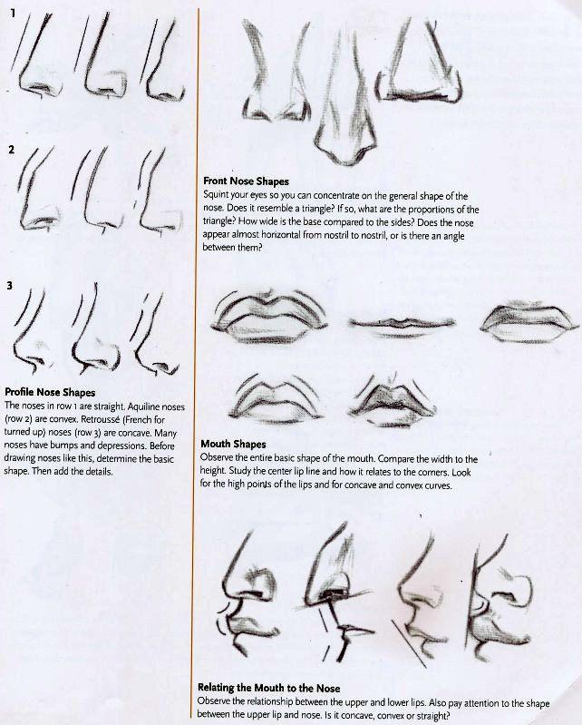 desenhar boca - Pesquisa Google