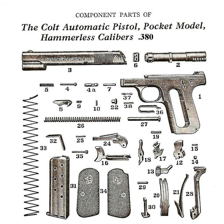14 Best Walther Ppk  S Varients Images On Pinterest