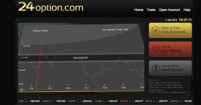http://www.binarypole.com/24option-review/ - binary options trading, Make sure you check our our website.  https://www.facebook.com/bestfiver/posts/1442166865996284