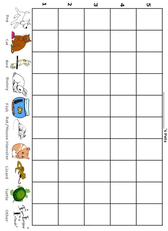 how many pets do i have free printable preschool kindergarten graph a well to tell and pets. Black Bedroom Furniture Sets. Home Design Ideas