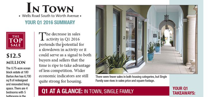 In Town : Sales activity for Q4 2016 has remained low for the duration of the year, and this trend will likely continue into next year. This has more to do with a need for more sellers to hop into the market than anything else. If nothing changes, 2017 could look a lot like 2016.  #PalmBeachRealEstate#KevinMLeonard#LuxuryAgent#PalmBeach#LuxuryPortfolio