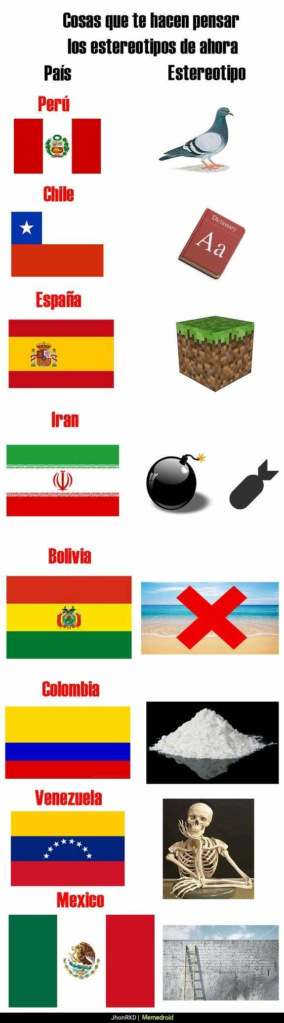 Jajaj Colombia y Paraguay tienen el mismo estéreotipo :v
