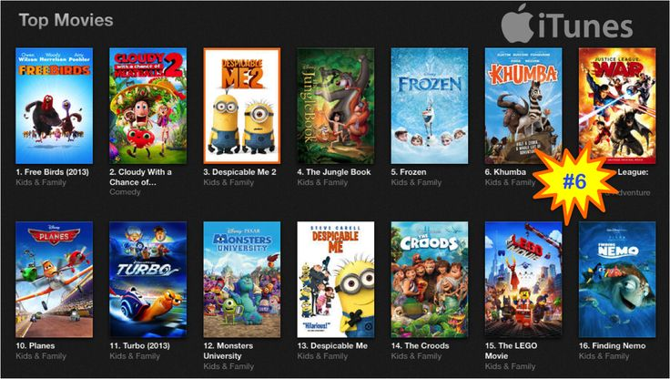 Guess who is no 6 on the iTunes store? #Khumba