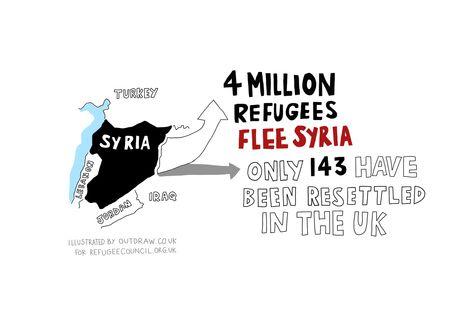 Illustration syria