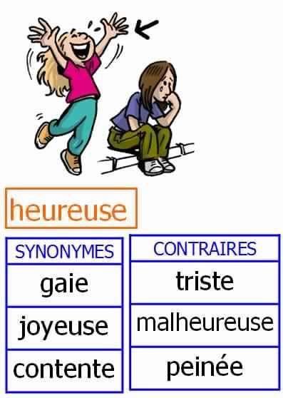 152 best Apprendre français images on Pinterest French language