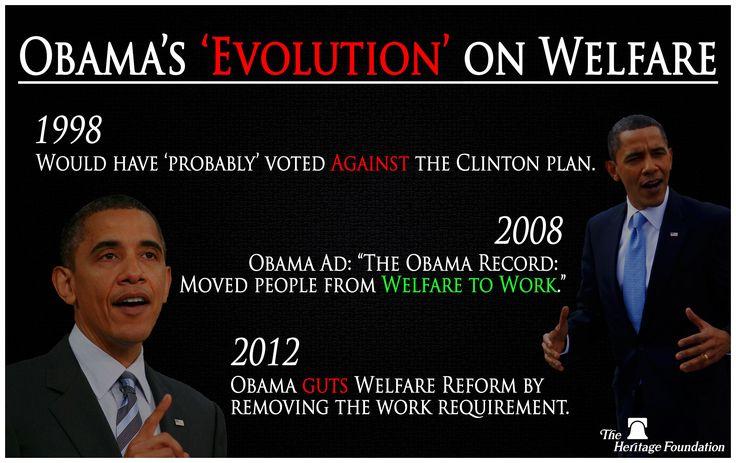 """Obama's """"Evolution"""" on Welfare"""