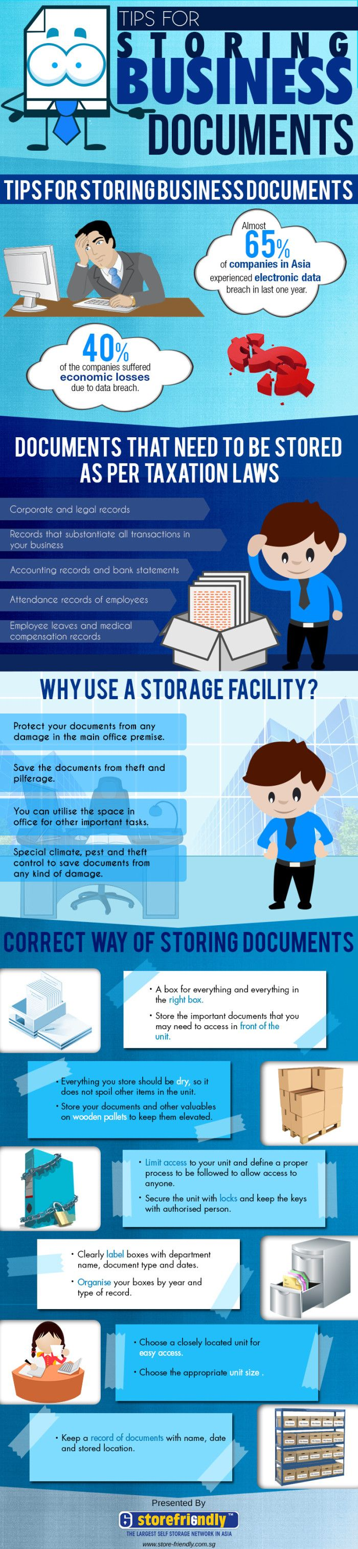 Here S An Infographic On How Self Storage Is Great For Storing Business Doents